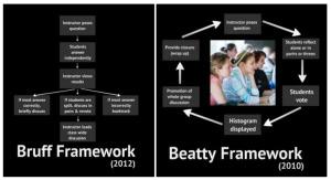 clicker-frameworks